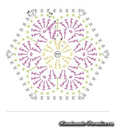 Игрушки крючком - африканский цветок (9)