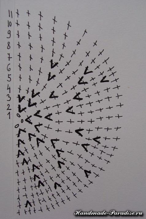 Шапочка крючком столбиками без накида (12)