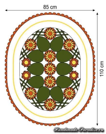 Вязание крючком ковриков с пряжей травка (6)