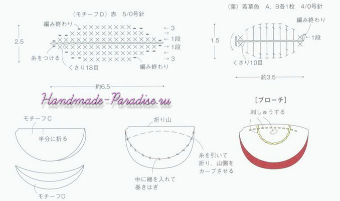 Как связать яблоко крючком (4)