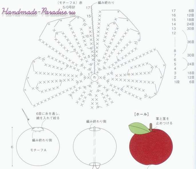 Схема вязанной прихватки яблоко