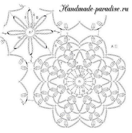 Схема пледа из круглых мотивов