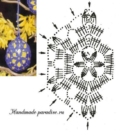 Схемы обвязки пасхальных яиц