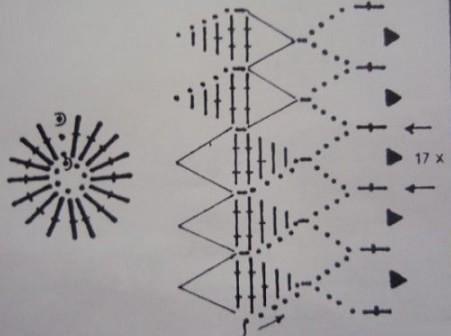 Обвязка крючком пасхальных яиц (10)