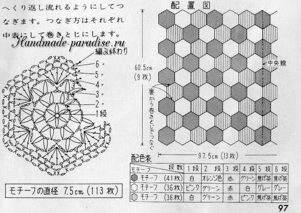 Плед крючком цветочными мотивами (2)