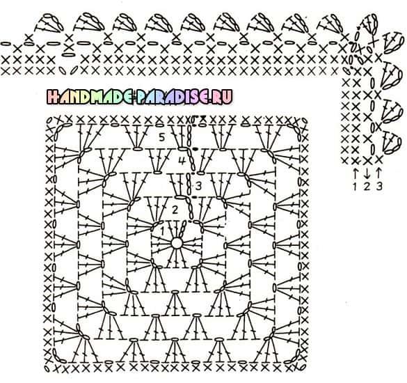 Схема вязания квадратного мотива для детского пледа