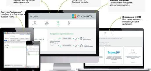 Кловертел - виртуальные АТС нового поколения