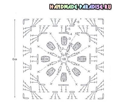 Схема вязания сумки крючком из цветочных мотивов