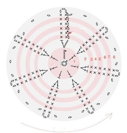 Схемы вязания крючком гвоздики (5)