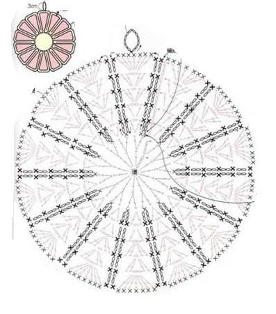 Схема вязания прихватки Хвост Павлина (3)
