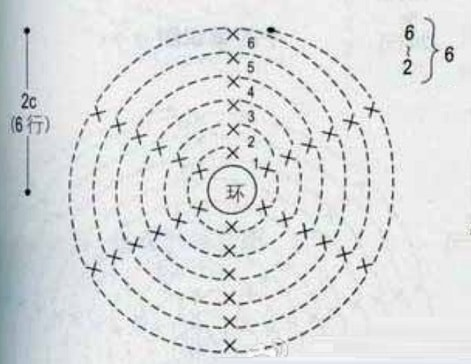 Вяжем яблочко крючком. Схема (4)