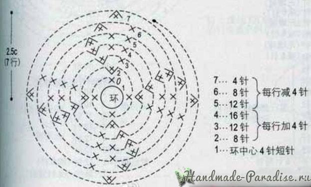 Вяжем яблочко крючком. Схема (5)