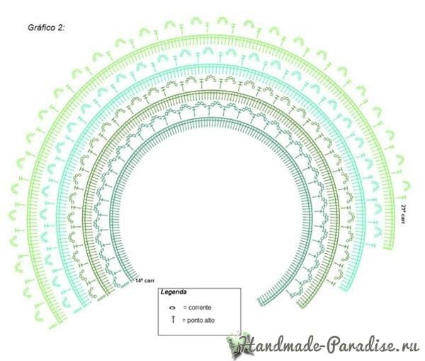 Спиральная радужная салфетка крючком (3)