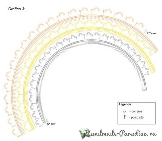 Спиральная радужная салфетка крючком (4)