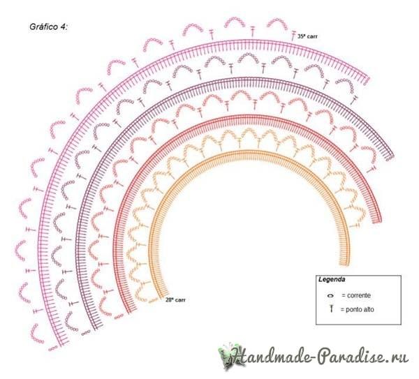 Спиральная радужная салфетка крючком (5)