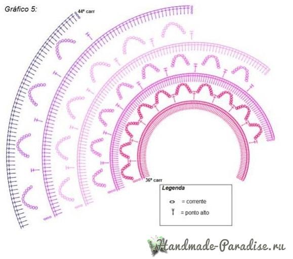 Спиральная радужная салфетка крючком (6)