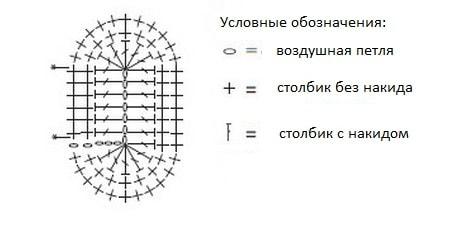 Вязание крючком клатча. Схема (2)