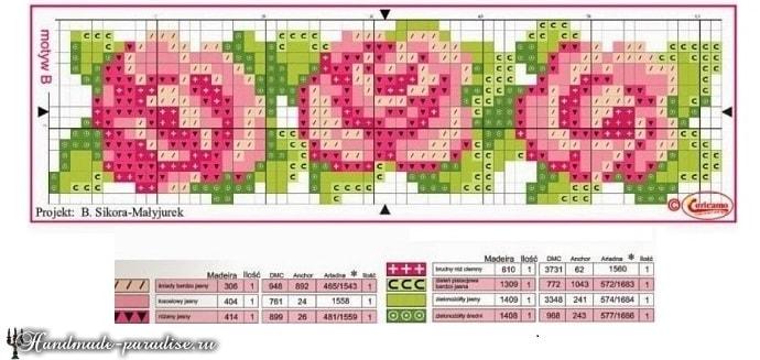 Пасхальные яйца с розами. Схемы вышивки (4)