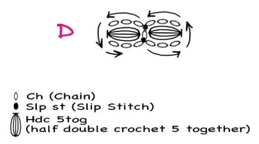 Бантики крючком для куколок амигуруми (11)