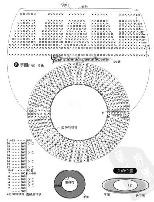 Схема вязания крючком детской погремушки (4)