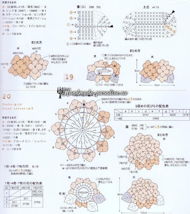 Гортензия на тапочках. Вязание крючком (4)