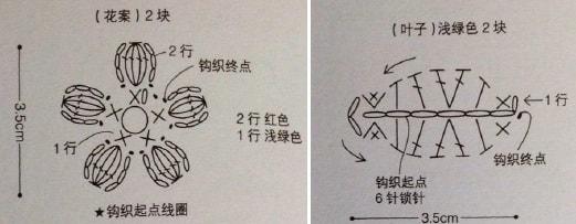 Гортензия на тапочках. Вязание крючком (8)