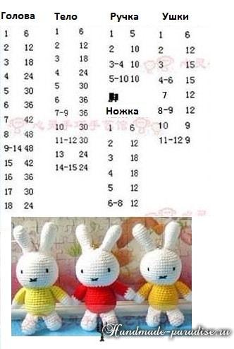 Кролик в пасхальном яйце амигуруми (6)