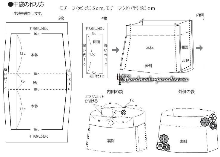 Декорирование сумочки цветочками из пышных столбиков (2)