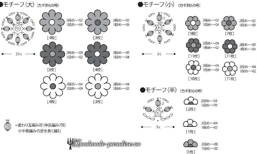 Декорирование сумочки цветочками из пышных столбиков (7)
