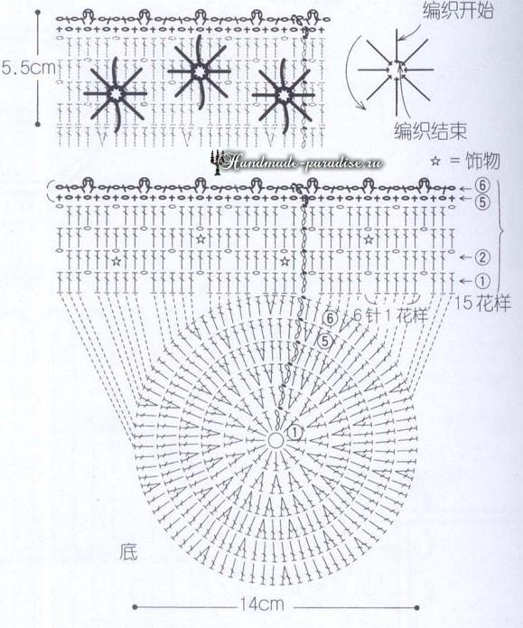 Корзинки крючком. Схемы вязания (4)