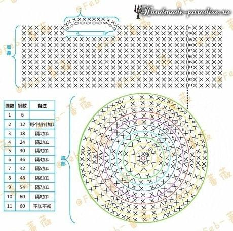 Корзинки крючком. Схемы вязания (9)