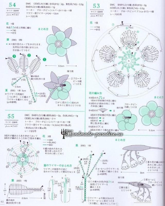 Миниатюрные букетики крючком. Тюльпаны и ландыши (15)