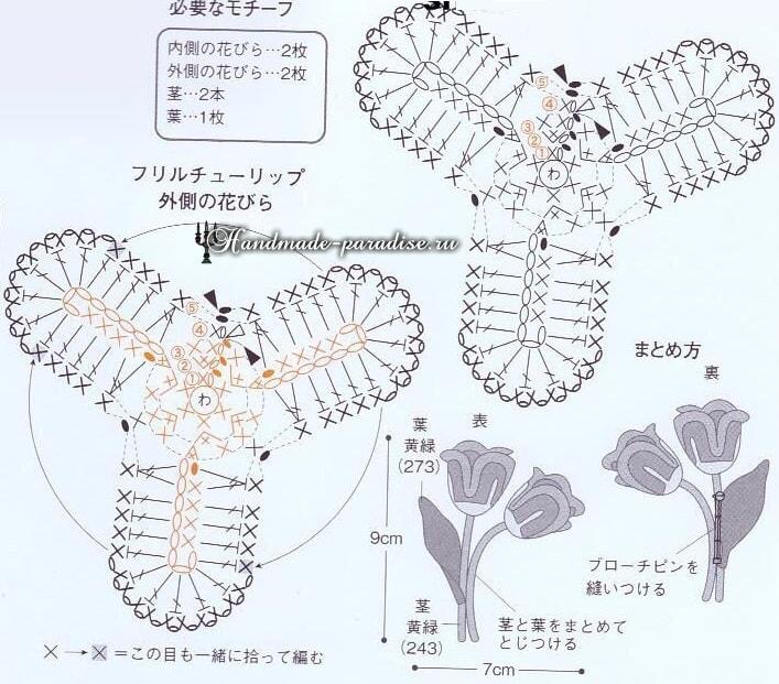 Миниатюрные букетики крючком. Тюльпаны и ландыши (8)