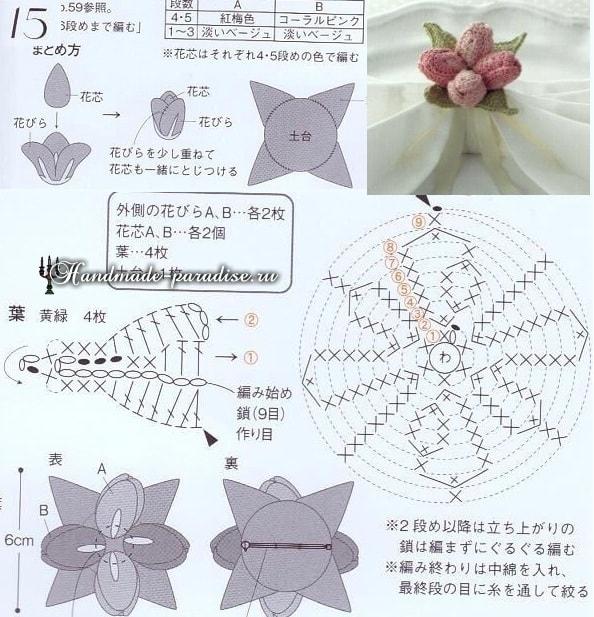 Миниатюрные букетики крючком. Тюльпаны и ландыши (9)