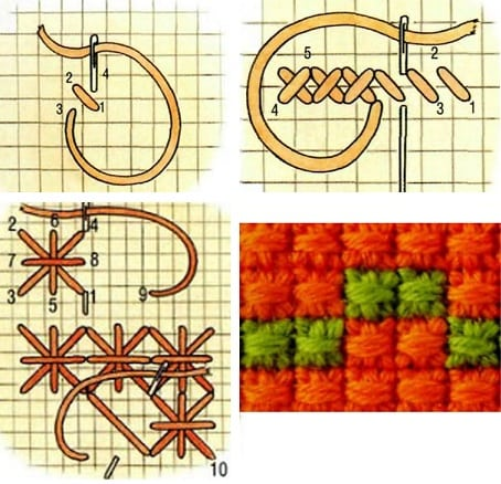 Первые шаги начинающей рукодельницы вышивка крестиком (5)