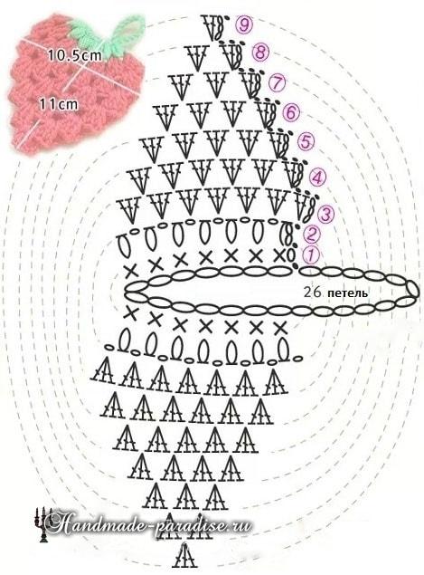 Схема вязания прихватки хвост павлина.