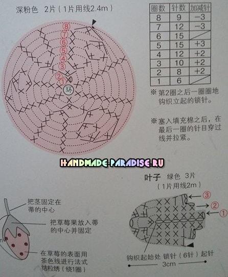 Цветущая клубника крючком. Схемы (7)