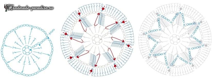 Салфетка Цветочная лужайка. Вязание крючком (3)