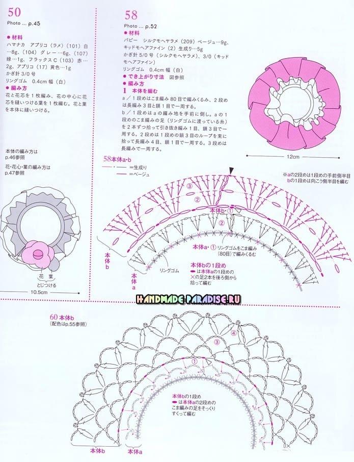 Вязание крючком резинки для волос. Схемы (4)