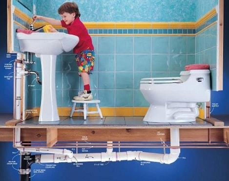 Схема системы канализации в квартире