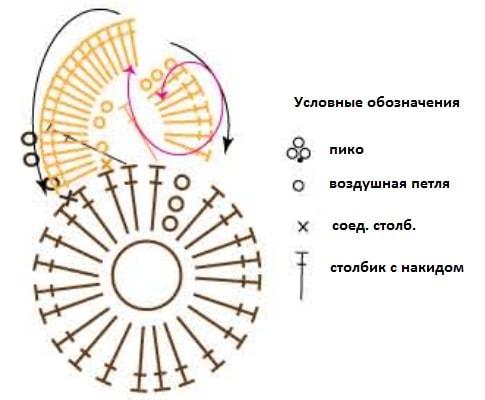 kovrik-kryuchkom-s-bolshimi-obemnyimi-tsvetami-4