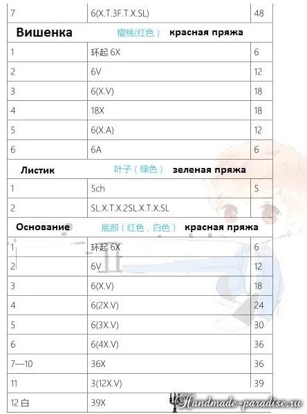 tartaletka-s-beze-i-vishenkoy-kryuchkom-3