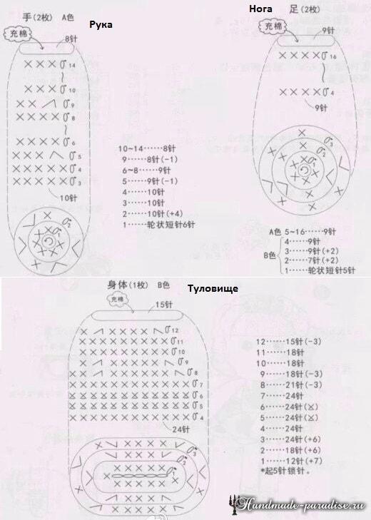 tri-kukolki-amigurumi-po-odnoy-sheme-6