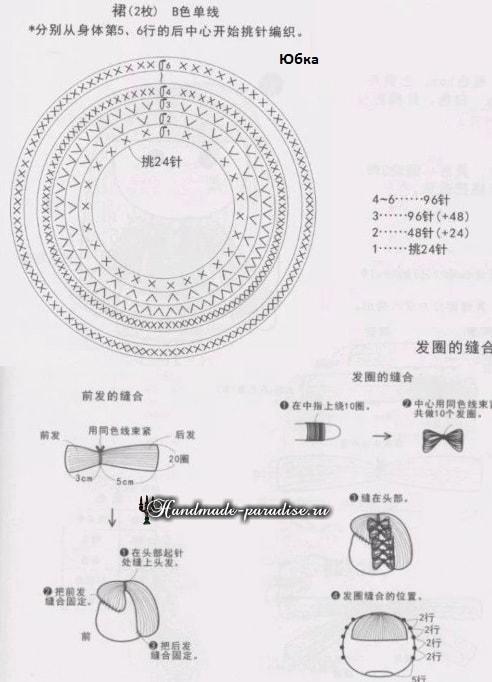 tri-kukolki-amigurumi-po-odnoy-sheme-7