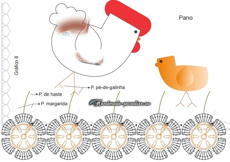 Петушок, курочка и цыплята на полотенце