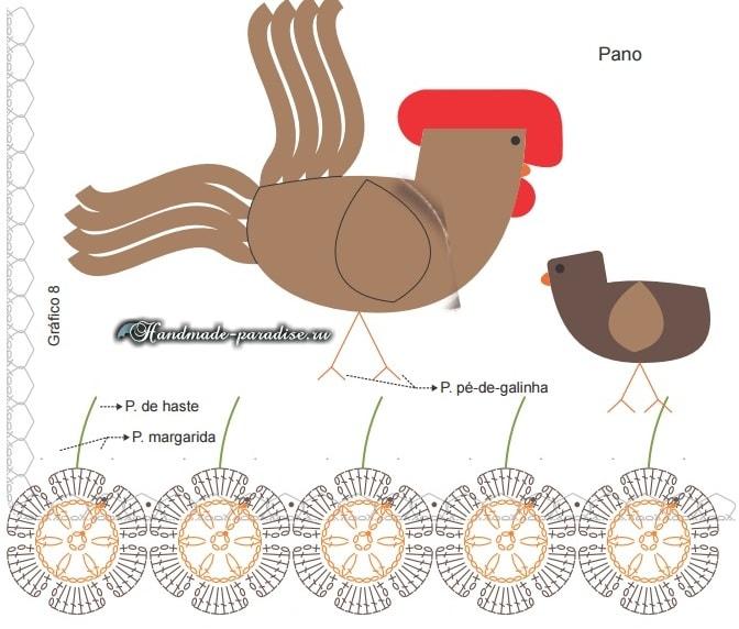 Петушок, курочка и цыплята на полотенце (5)