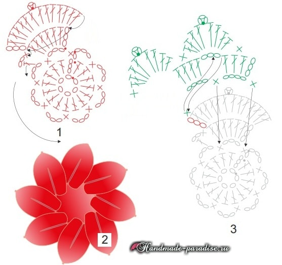 Схема вязания рождественской звезды - пуансеттии