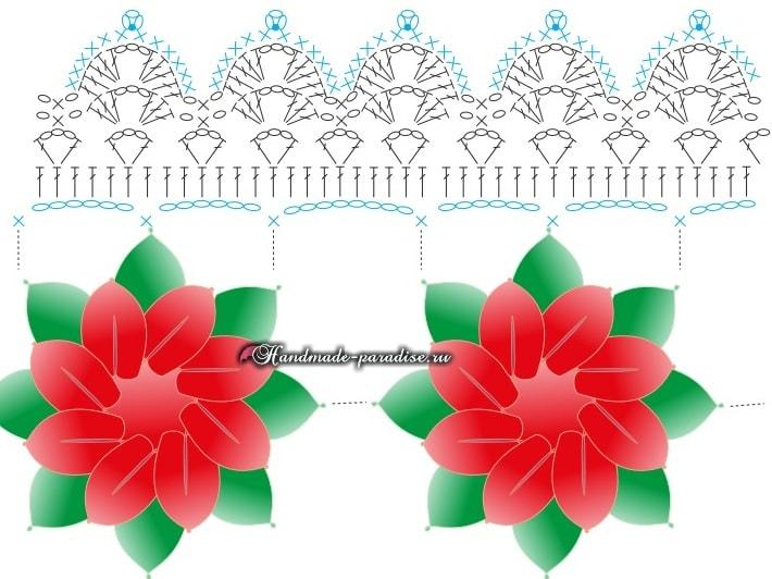 Схема вязания салфетки с рождественскими звездами