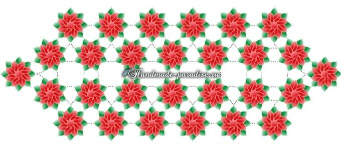 Схема сборки цветов