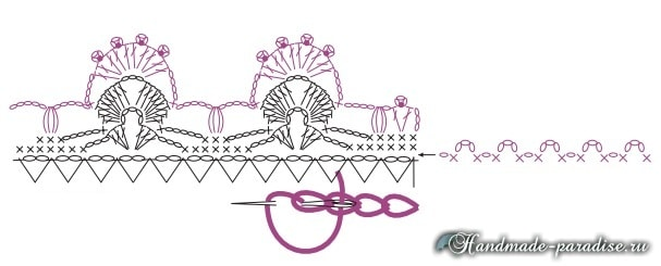 Чеснок крючком для декорирования кухонного полотенца (2)